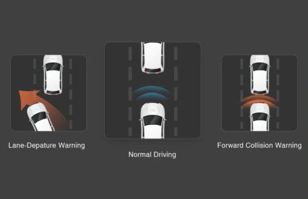 car-dash-camera-with-gps-warnings-system