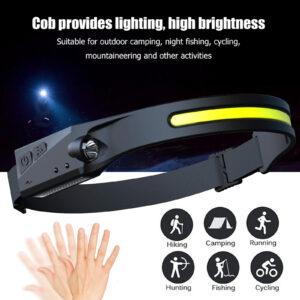 Waterproof Full Vision Headlamp and Flashlight